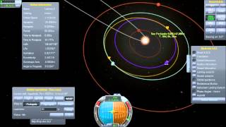 How To Get Into Interplanetary Orbits Using The Least Amount Of Fuel In Kerbal Space Program