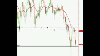 2 19Pin Bar Reversal   Price Action Forex TradingBy Nial Fuller