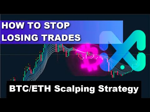 How to not Lose Trades | Market Cipher Tutorial