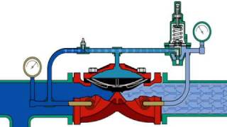 tyco prv 1 pressure regulating valve