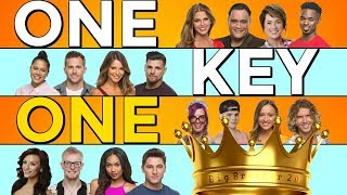 The True Contenders for the Big Brother 20 Crown
