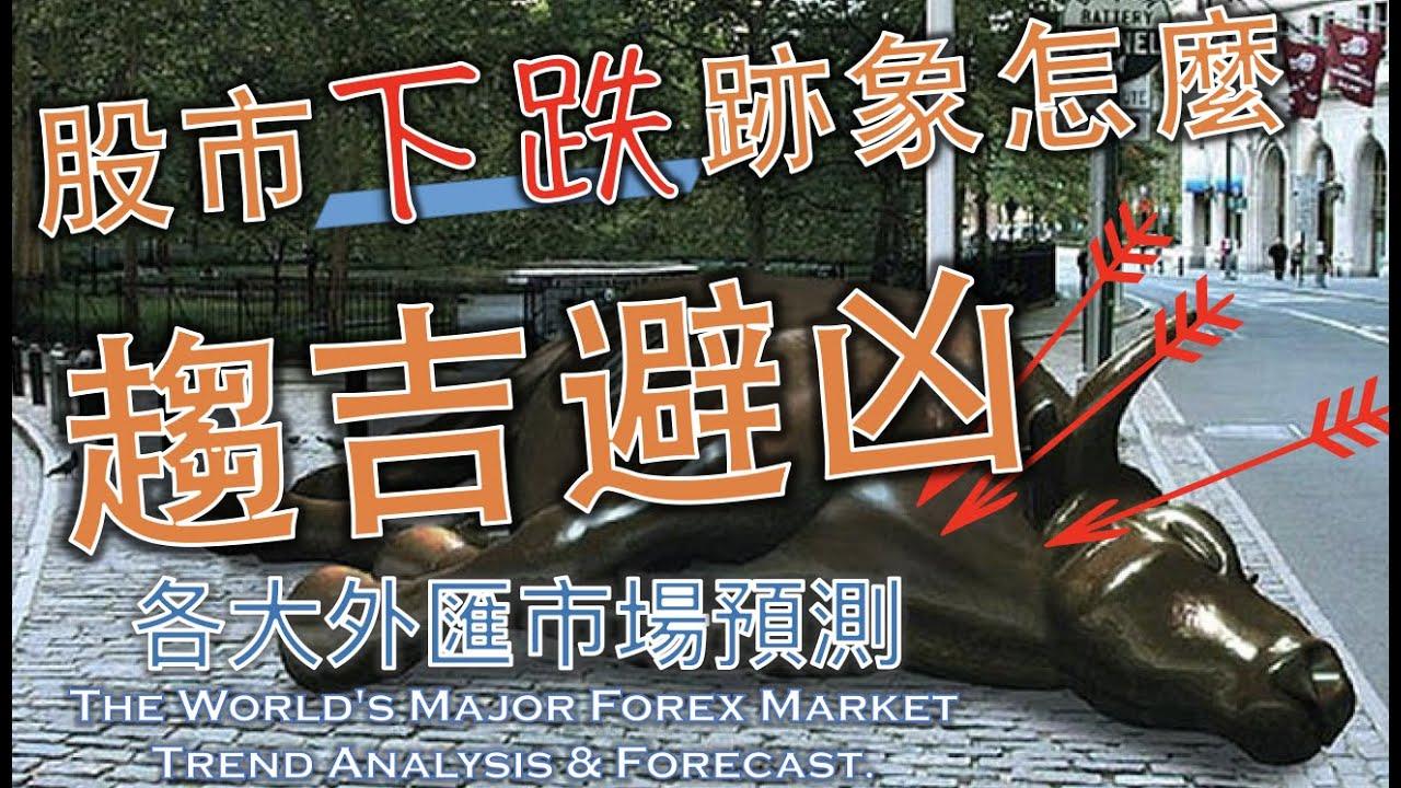 全球股市崩盤再臨!機會來了!|每週市場預測|外匯保證金美股投資