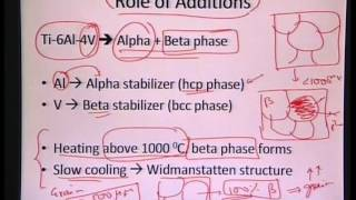 Mod-01 Lec-16  Lecture-16- Introduction to Biomaterials