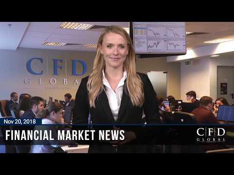 CFD Global Financial Market News for November 20th, 2018