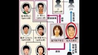殺人 北九州 監禁 事件 連続