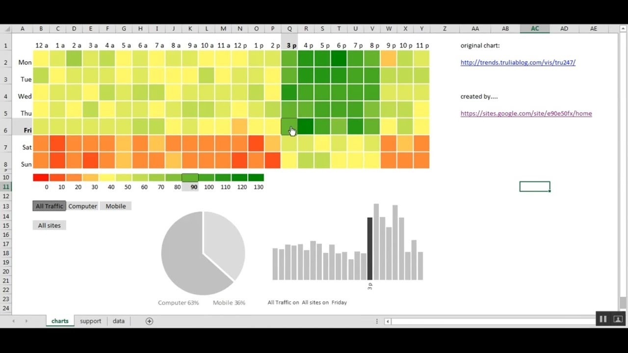 Top Excel Dashboards Ready To Use FREE DOWNLOAD YouTube - Excel dashboard download