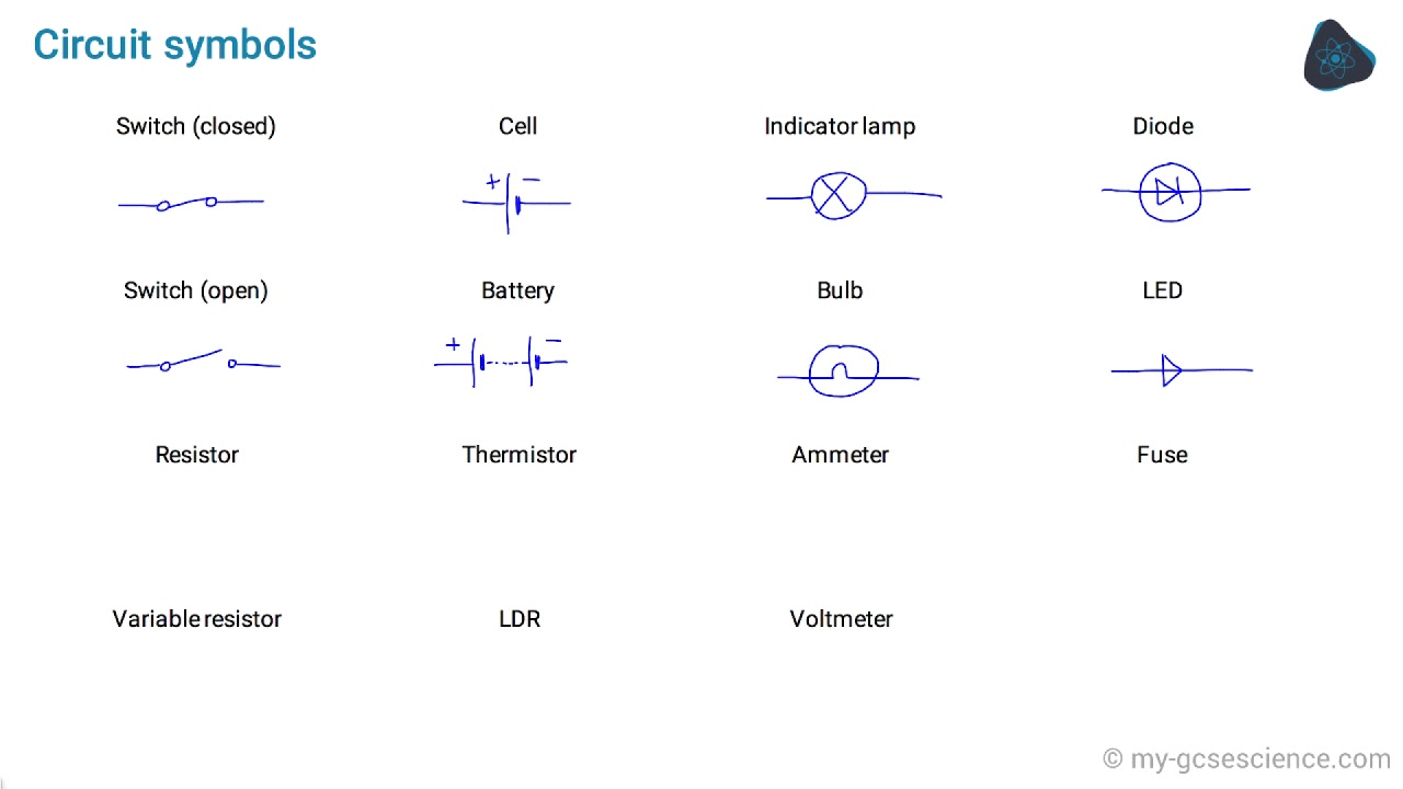 medium resolution of gcse physics circuit symbols aqa 9 1 youtube the diagram to the right shows the standard circuit symbols you need