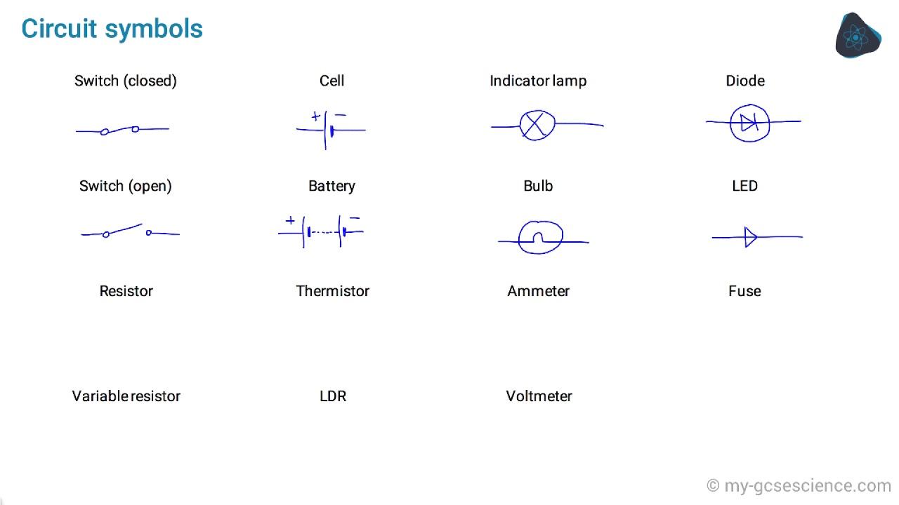 electrical circuit symbols tes