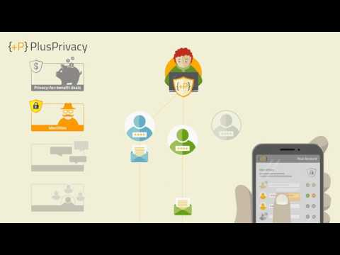 PlusPrivacy - Operando Introduction