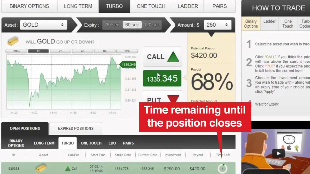 E trading binary options gebhren quadratic