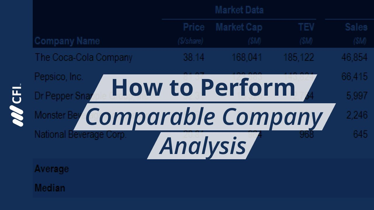 Performing Comparable Company Analysis