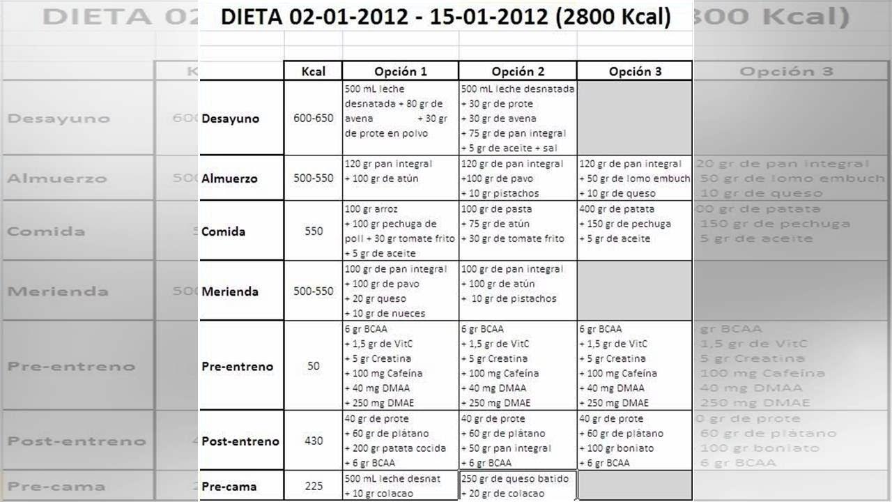 dieta para 2800 kcal