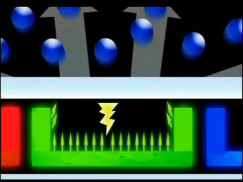 Pantallas OLED: nueva tecnología para los televiso...