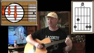I Won't Back Down - Tom Petty - Acoustic Guitar Lesson (easy)