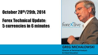 Forex Technical Trading (VIDEO): A look at 5 currencies in 6 minutes (October 28, 2014)