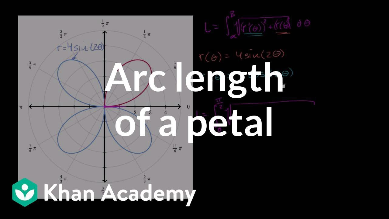 Worked example: Arc length of polar curves (video) | Khan