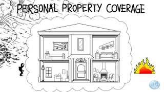 Insurance for Your Personal Property | Allstate Insurance