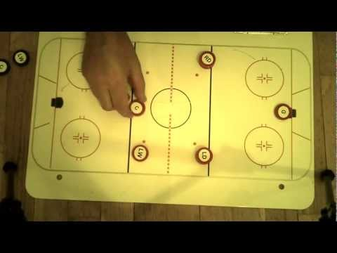 Hockey Rink Areas & Positions