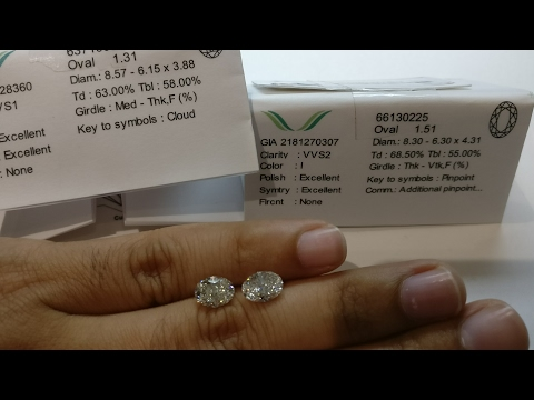 Tricks of HOW TO BUY BIGGER AND BETTER QUALITY DIAMONDS AT LESSER AMOUNT tips hacks