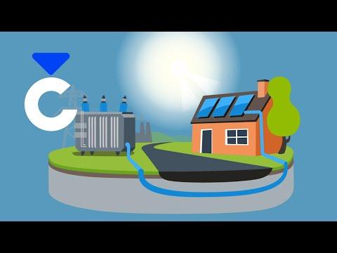 hoe werkt salderen met zonne energie consumentenbond