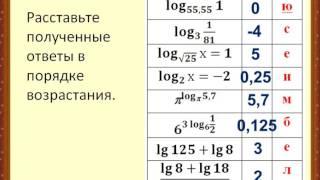 Урок математики 11 класс Среднеколымск
