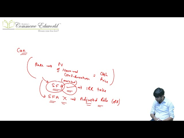 CA Final Financial Reporting Ind AS 115 (Part 4/5) by CA Vinesh Savla (New Course)