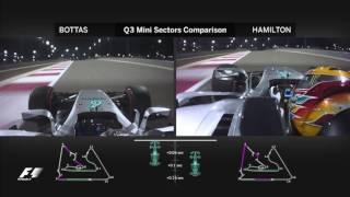 Hamilton and Bottas Battle For Pole | 2017 Bahrain Grand Prix