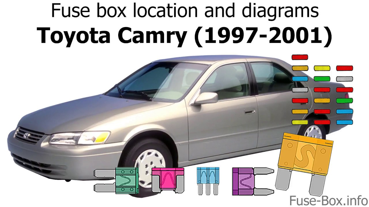 Fuse box location and diagrams: Toyota Camry (1997-2001) - YouTube | 1997 Toyota Fuse Box Diagram |  | YouTube