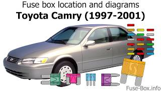 Fuse box location and diagrams: Toyota Camry (1997-2001) - YouTubeYouTube