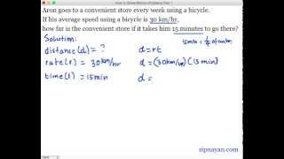 How to Solve Motion Problems Part 1