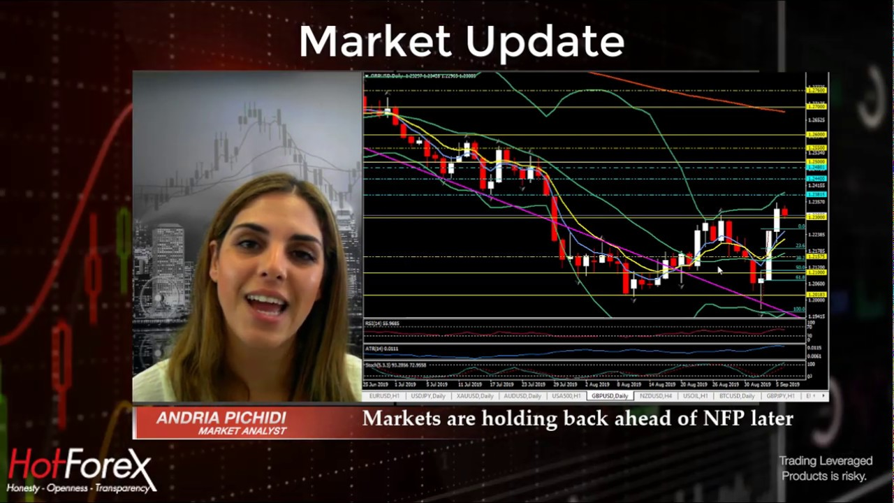 Markets are holding back ahead of NFP later | September 6, 2019