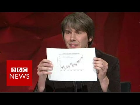 Climate Change: Professor Brian Cox clashes with sceptic Malcolm Roberts - BBC News