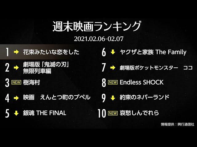 映画予告-『花束みたいな恋をした』2週連続1位!『樹海村』は初登場3位 先週末の映画ランキング2021.02.06-02.07