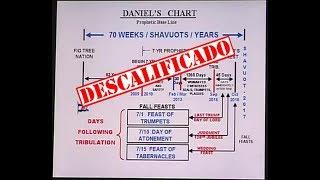 La Línea del Tiempo de Daniel por Dewey Bruton (Audio en Español)