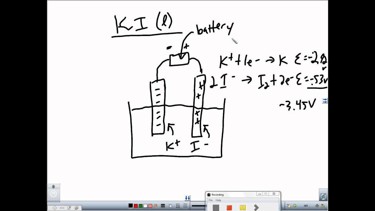Diagram Of Ki Archive Automotive Wiring Kite Electrolysis Youtube Rh Com Kidney Pain Function