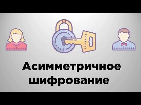 Асимметричное шифрование | Криптография