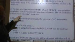 Chemistry Tutorial 12.2b:  Voltaic Cells - Theory