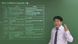 [기초입문-14강] 9급 공무원 조일환 행정법 &quo…