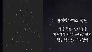 천체망원경 플레이아데스…