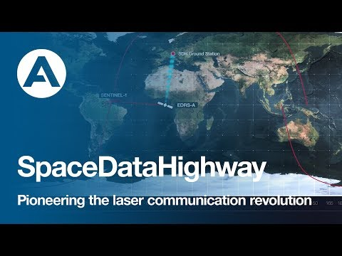 SpaceDataHighway : Pioneering the laser communication revolution