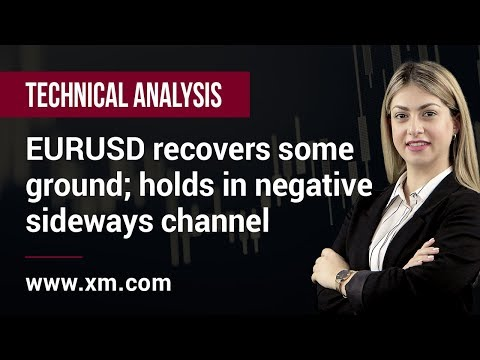 Technical Analysis: 12/03/2019 - EURUSD recovers some ground; holds in negative sideways channel
