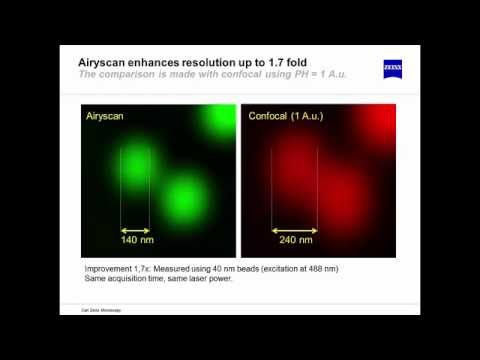 ZEISS Webinar: LSM 880 with Airyscan - Revolutionize Your Confocal Imaging