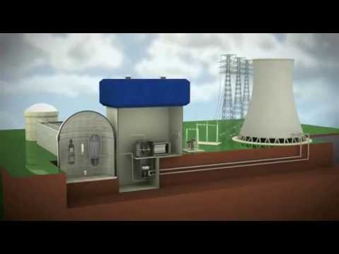 How does a nuclear power plant work?