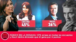 CFK arrasa en todas las encuestas y Macri delira diciendo que él gana por 4 puntos