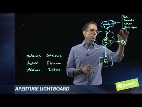 Lightboard Series: Aperture SaaS Security