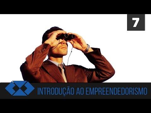 Vídeo Cursos gestão de pessoas