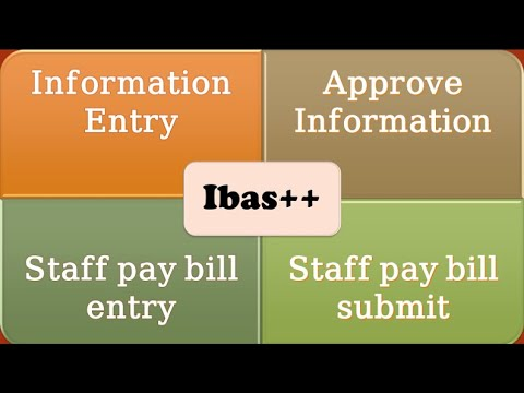 Employee Information Entry,