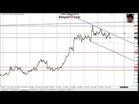 Forex Analysis, 6 -11 August, Perfect 500+ pips, Possible Entry Points for Main Pairs and Gold