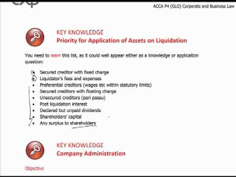 ACCA F4GLO - 9. Company Liquidation