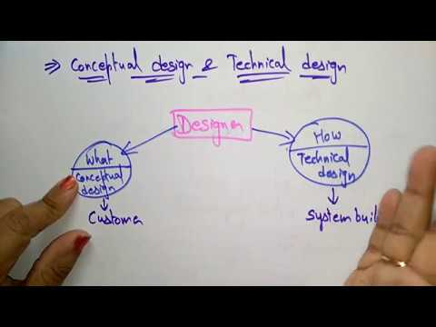 Software Design Principles Lecture61 Se Youtube